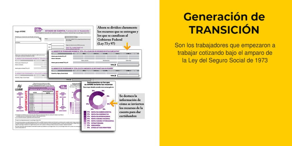generación transición afore